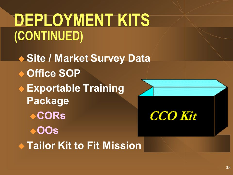 DEPLOYMENT KITS (CONTINUED)