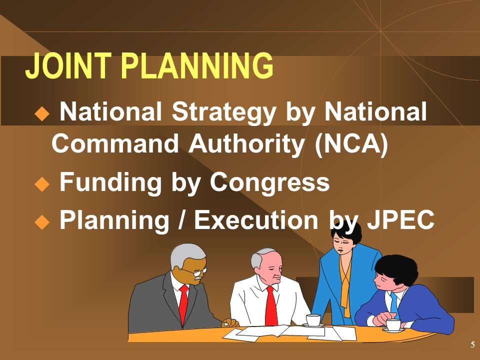 JOINT PLANNING National Strategy by National Command Authority (NCA)