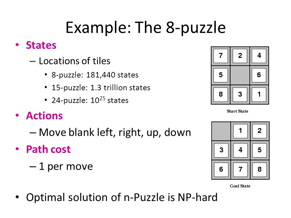Example: The 8-puzzle Optimal solution of n-Puzzle is NP-hard States