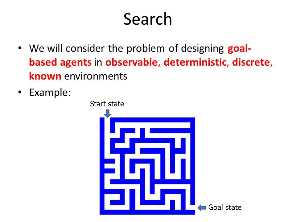 Search We will consider the problem of designing goal-based agents in observable, deterministic, discrete, known environments.