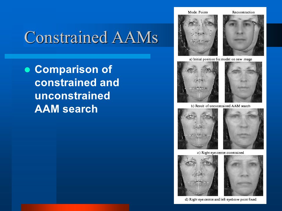 Constrained AAMs Comparison of constrained and unconstrained AAM search