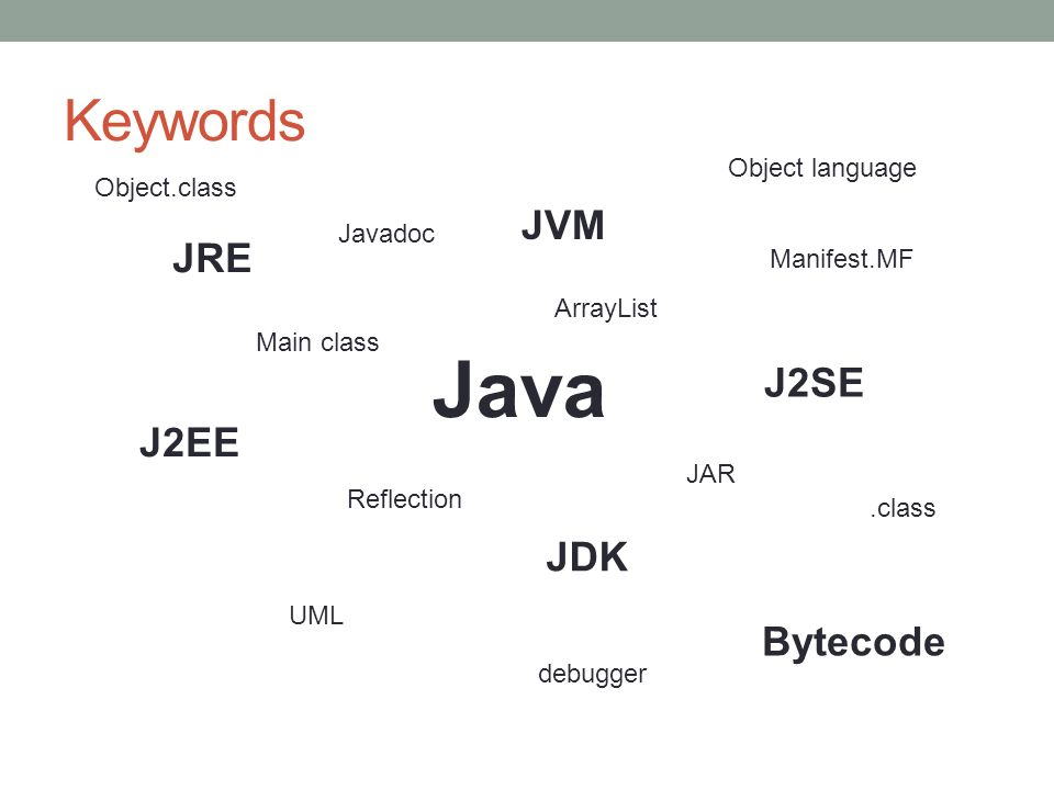 Java Keywords JVM JRE J2SE J2EE JDK Bytecode Object language