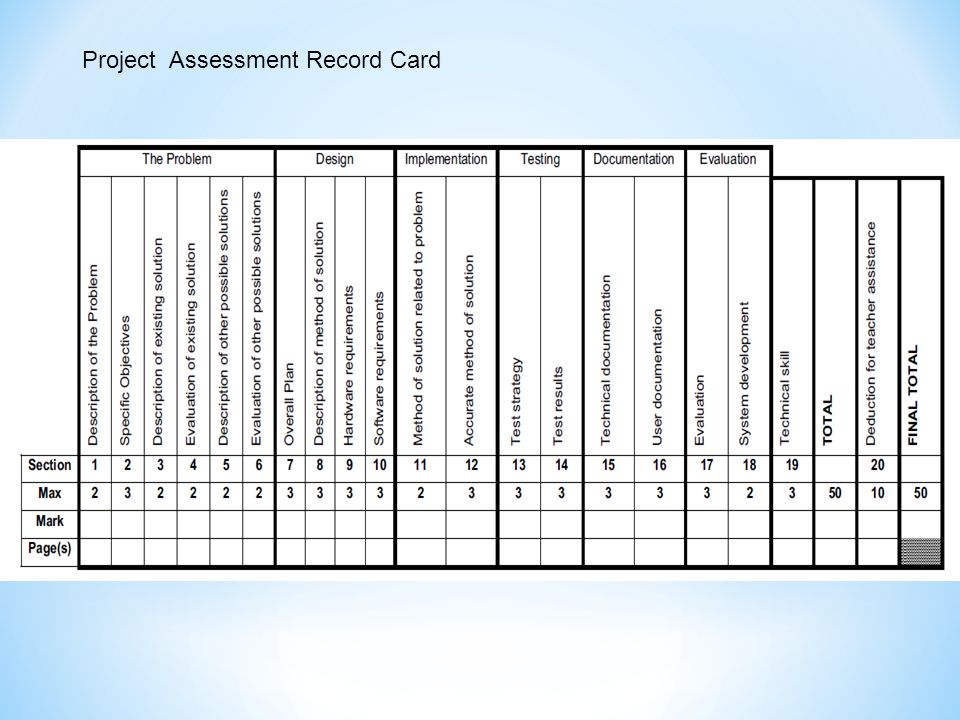 Project Assessment Record Card