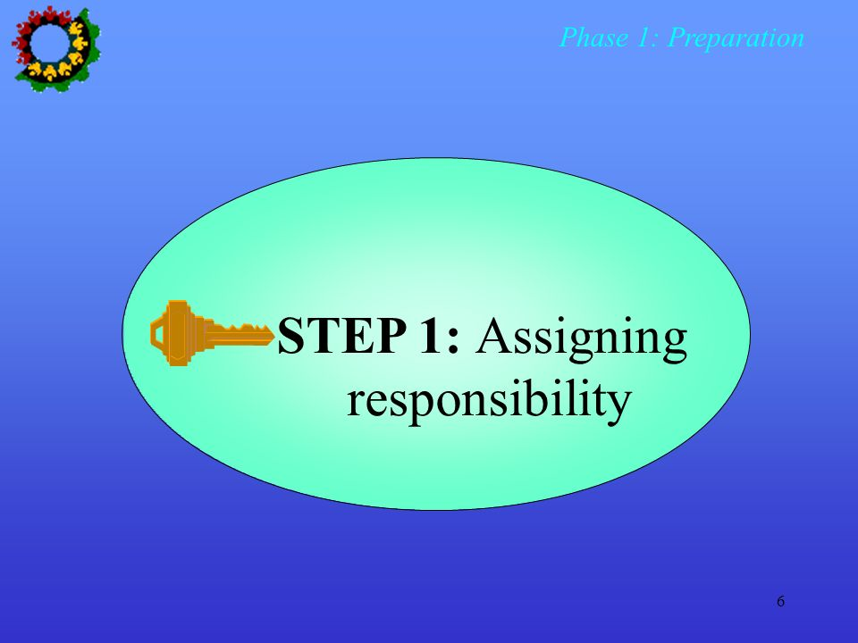 Phase 1: Preparation STEP 1: Assigning responsibility
