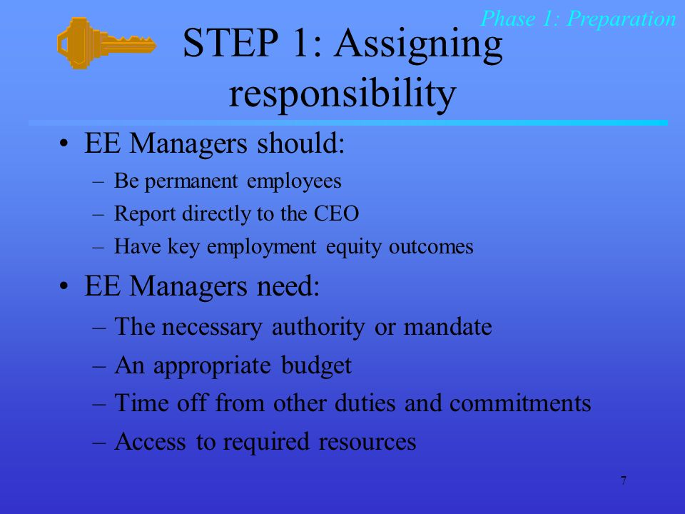 STEP 1: Assigning responsibility