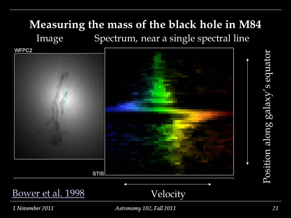 Measuring the mass of the black hole in M84