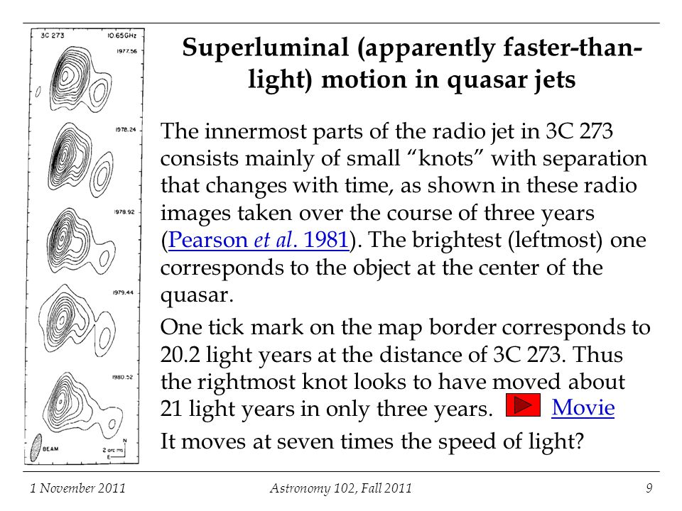 Superluminal (apparently faster-than-light) motion in quasar jets