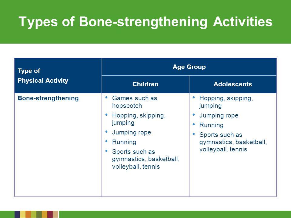 Types of Bone-strengthening Activities
