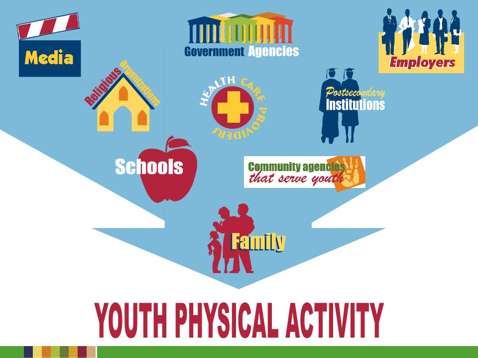 YOUTH PHYSICAL ACTIVITY