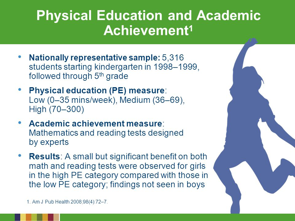 Physical Education and Academic Achievement1