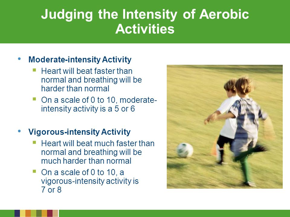 Judging the Intensity of Aerobic Activities