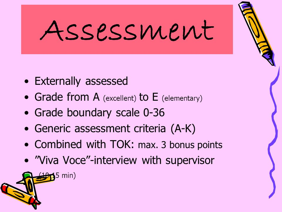 Assessment Externally assessed