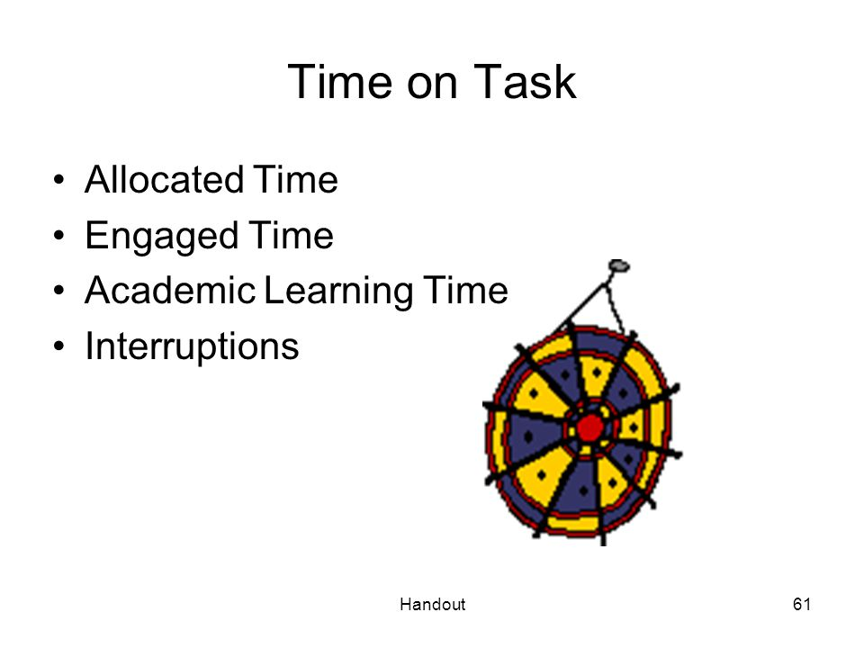 Time on Task Allocated Time Engaged Time Academic Learning Time