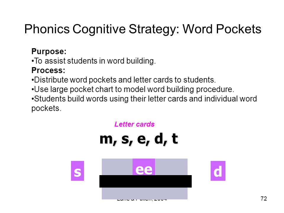 m, s, e, d, t ee s d Phonics Cognitive Strategy: Word Pockets Purpose: