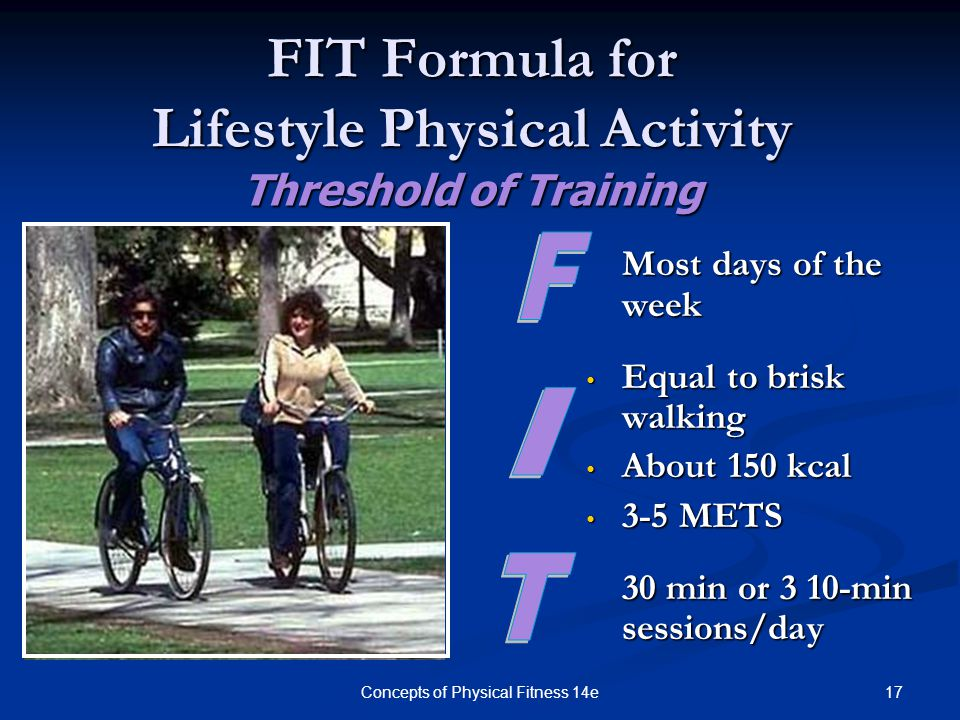 FIT Formula for Lifestyle Physical Activity Threshold of Training
