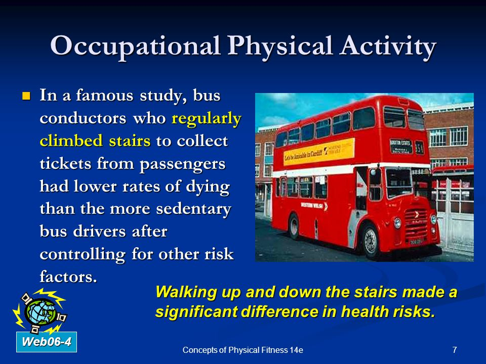 Occupational Physical Activity