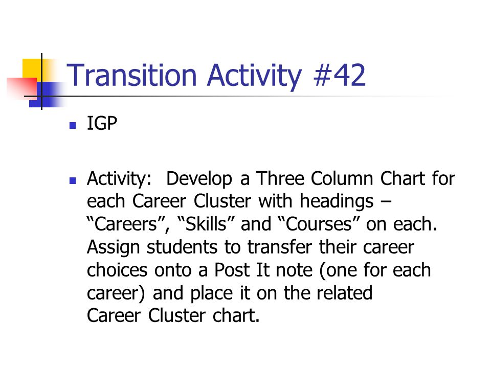 Transition Activity #42 IGP
