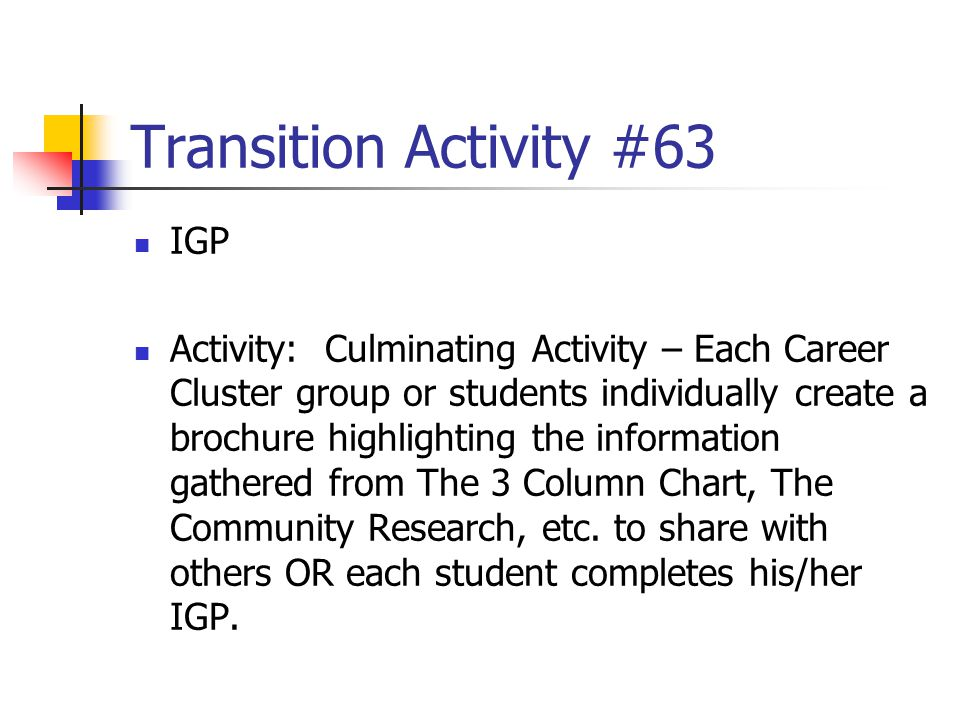 Transition Activity #63 IGP