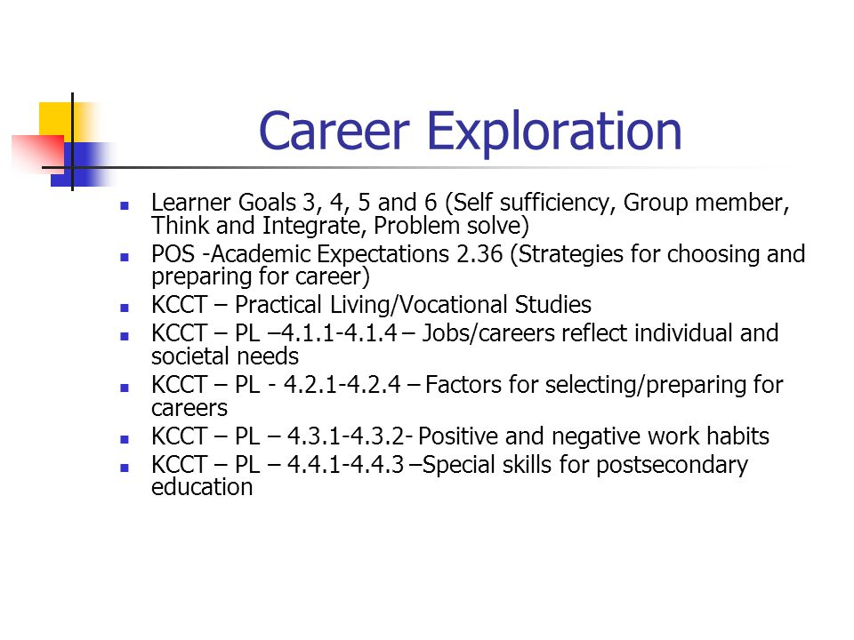 Career Exploration Learner Goals 3, 4, 5 and 6 (Self sufficiency, Group member, Think and Integrate, Problem solve)