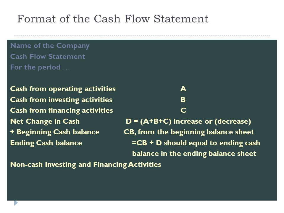 Format of the Cash Flow Statement