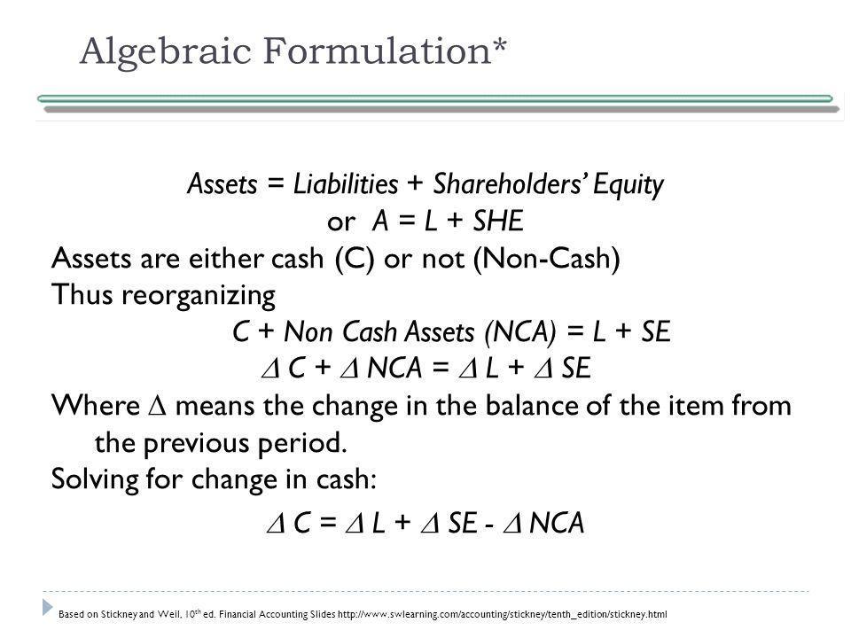 Algebraic Formulation*