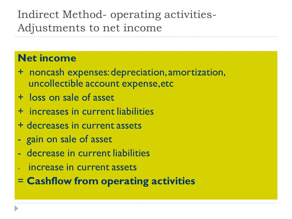 Indirect Method- operating activities- Adjustments to net income