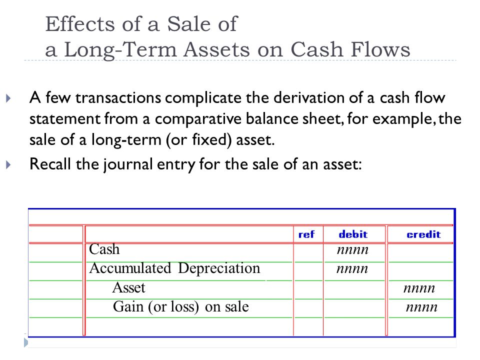 Effects of a Sale of a Long-Term Assets on Cash Flows