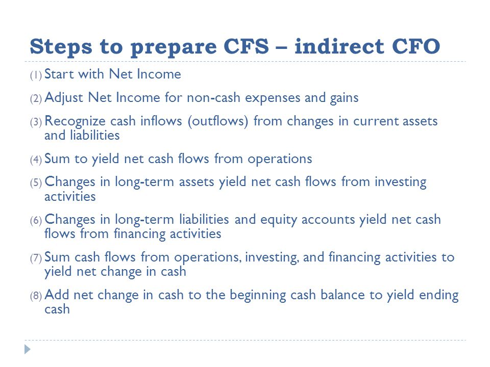 Steps to prepare CFS – indirect CFO