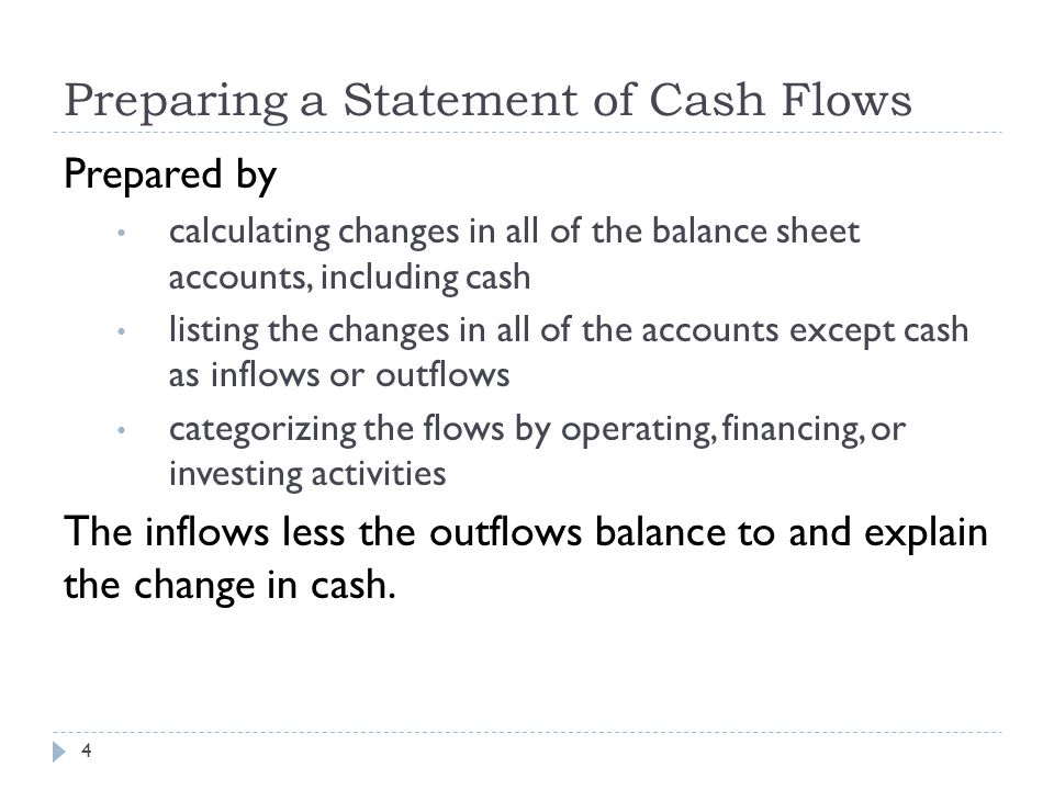 Preparing a Statement of Cash Flows