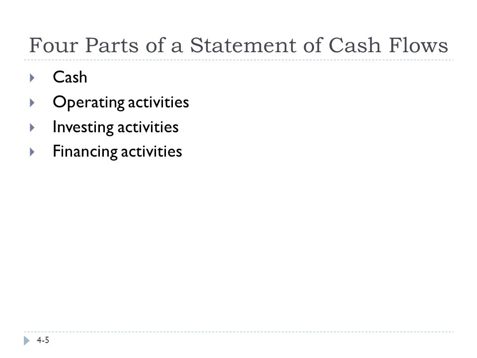 Four Parts of a Statement of Cash Flows