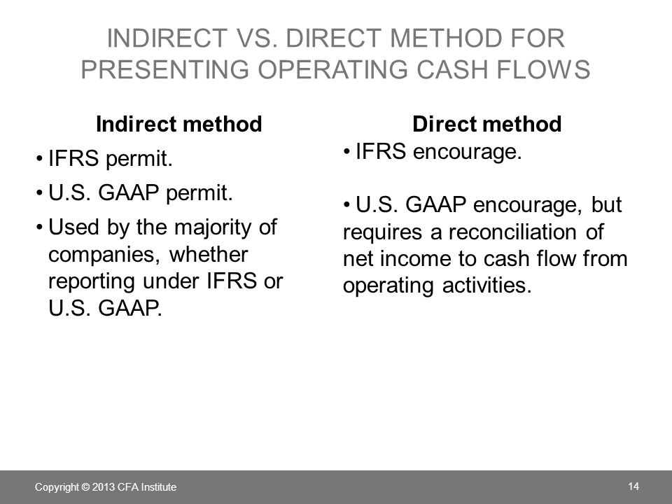 Indirect vs. direct method for presenting operating cash flows