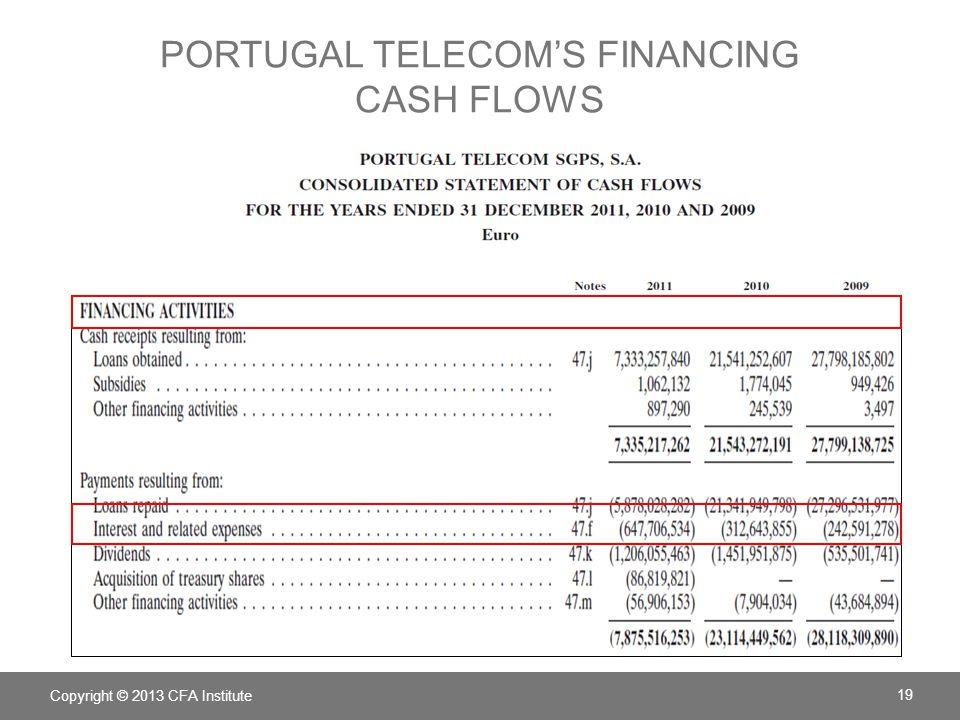 Portugal telecom's financing cash flows