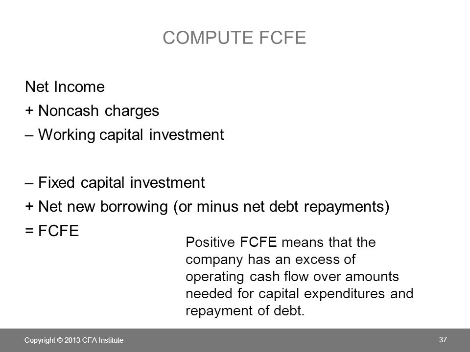 Compute FCFE Net Income + Noncash charges – Working capital investment