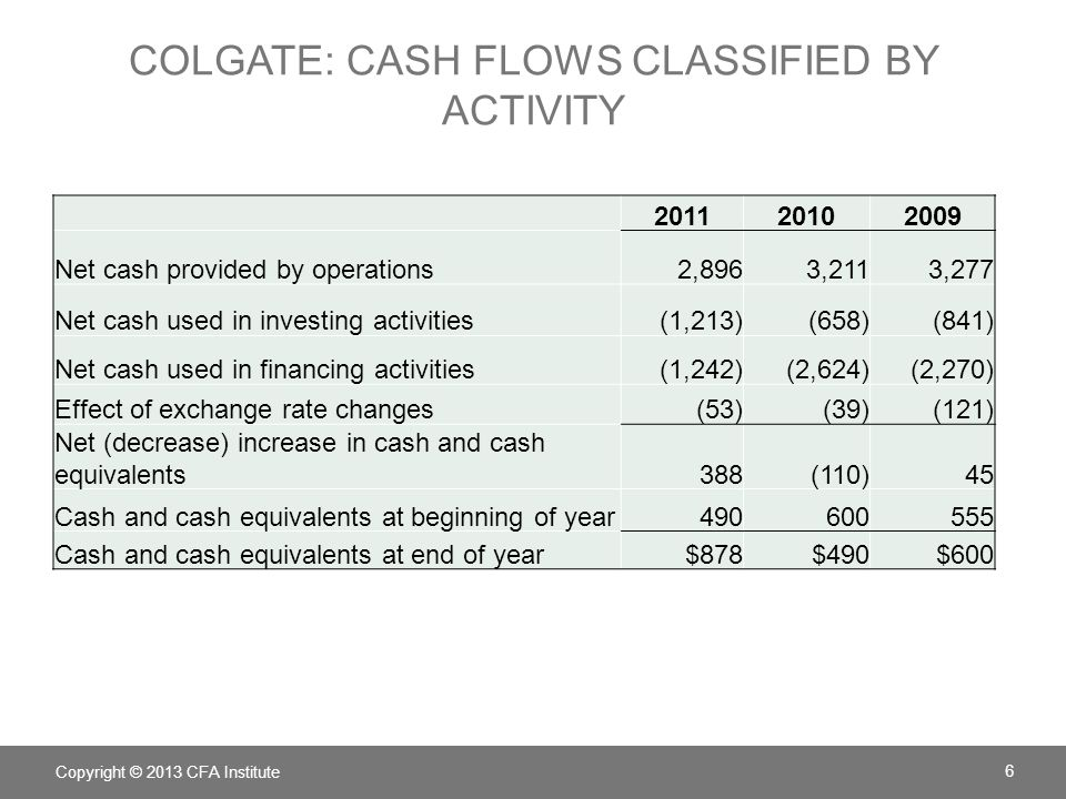 Colgate: cash flows classified by activity