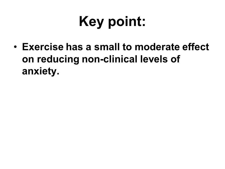 Key point: Exercise has a small to moderate effect on reducing non-clinical levels of anxiety.