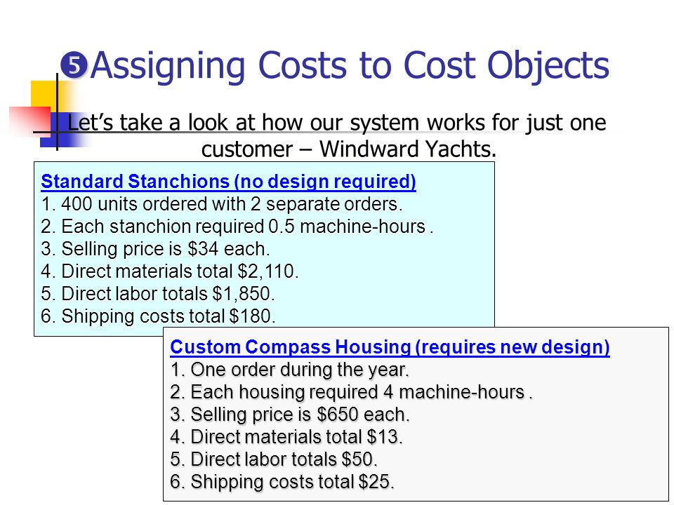 Assigning Costs to Cost Objects