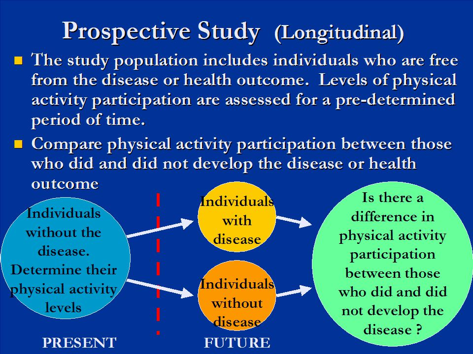 Prospective Study (Longitudinal)