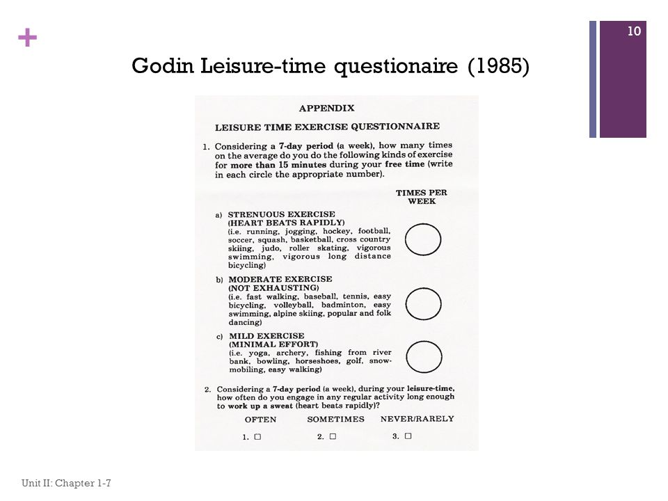 Godin Leisure-time questionaire (1985)