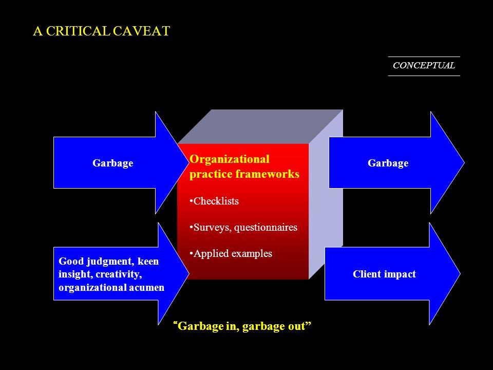 A CRITICAL CAVEAT Organizational practice frameworks