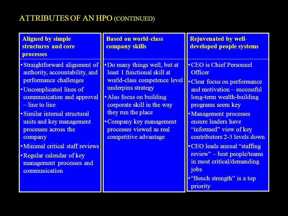ATTRIBUTES OF AN HPO (CONTINUED)