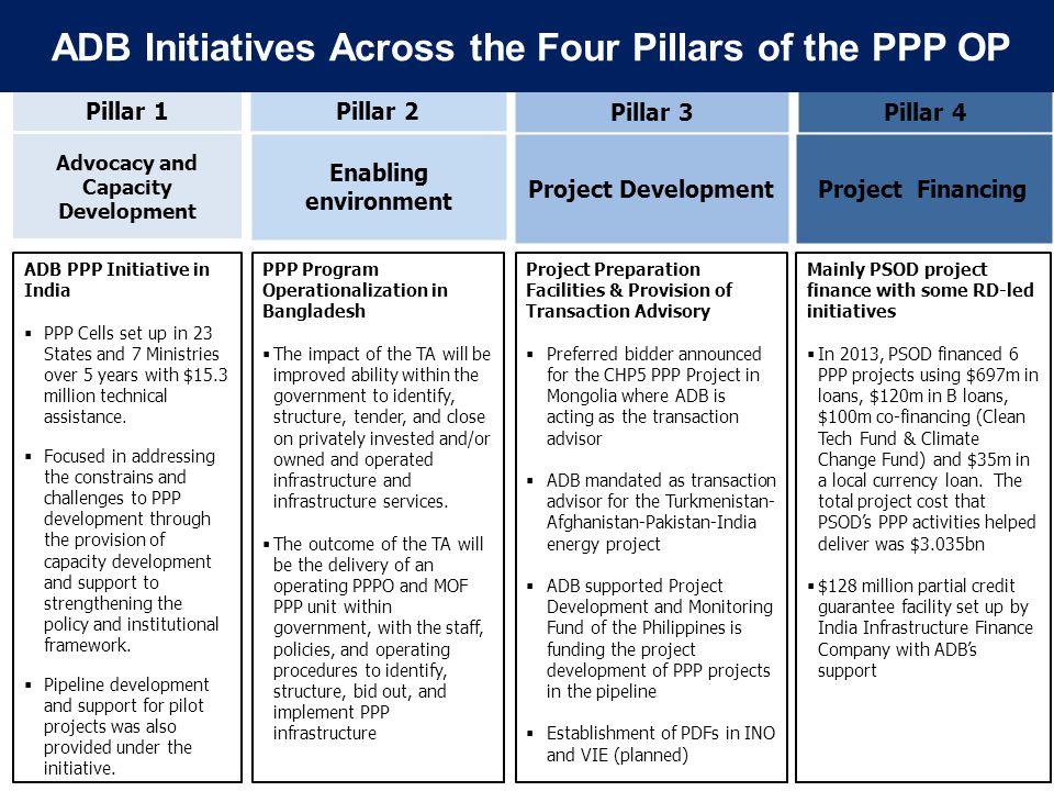 Advocacy and Capacity Development