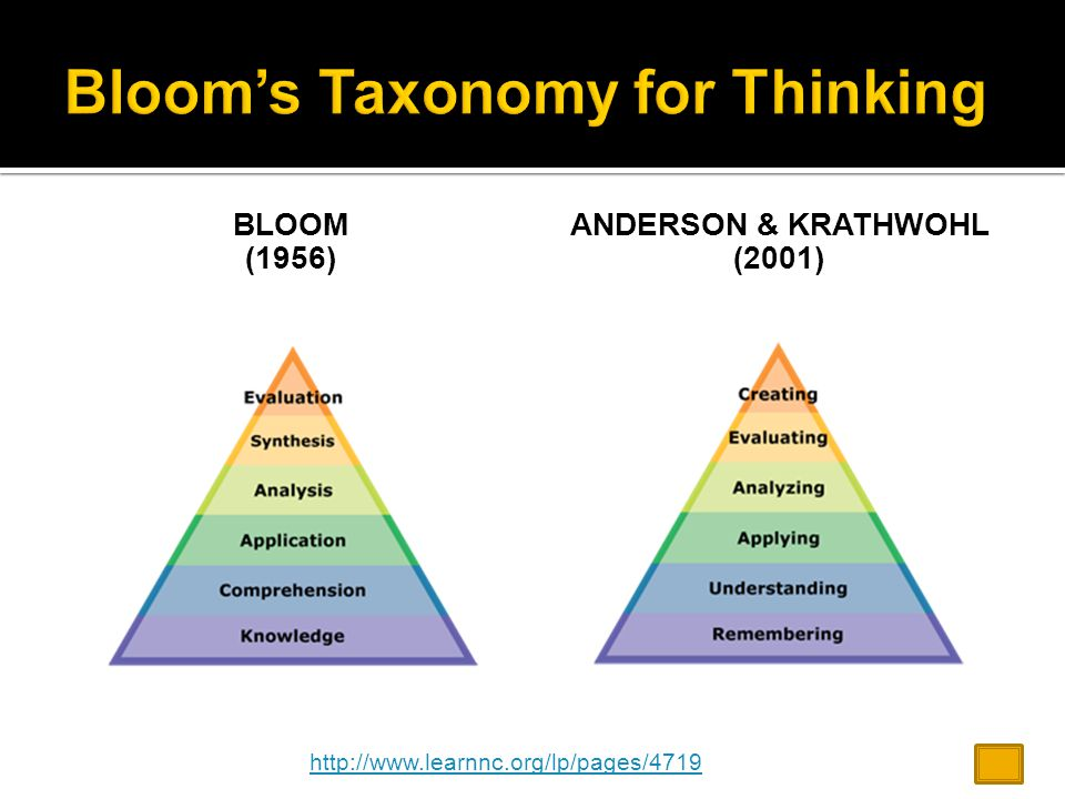 Bloom's Taxonomy for Thinking