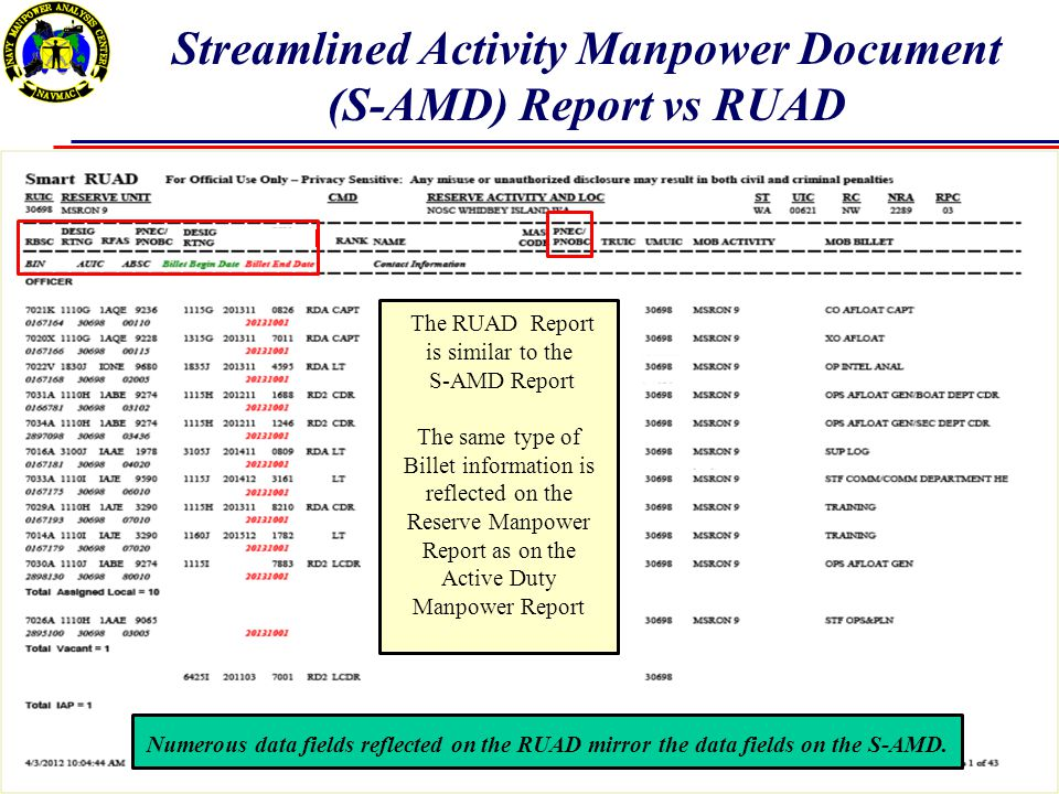 Streamlined Activity Manpower Document (S-AMD) Report vs RUAD