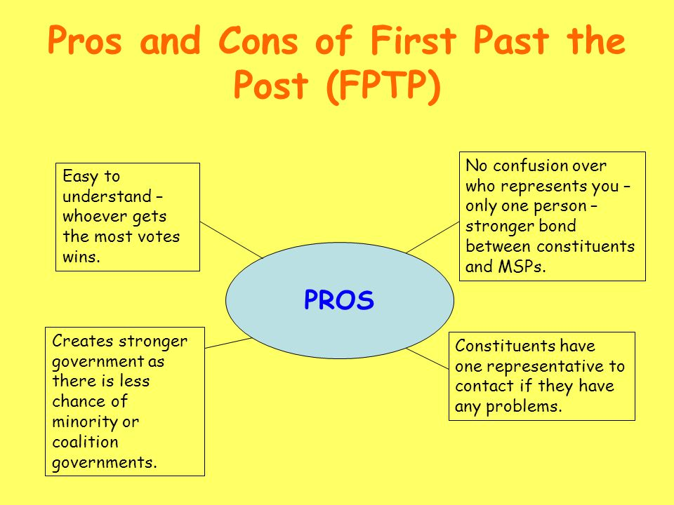 First Past The Post - Advantages and Disadvantages