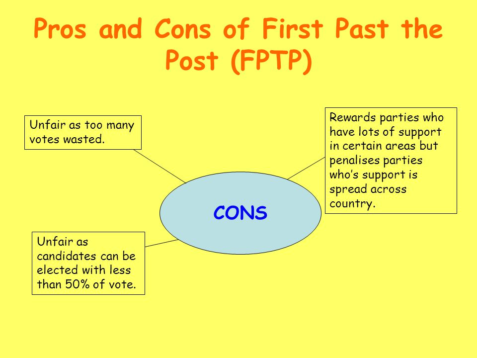 Pros and Cons of First Past the Post (FPTP)