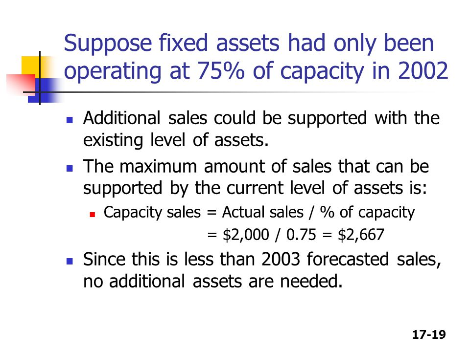 Suppose fixed assets had only been operating at 75% of capacity in 2002