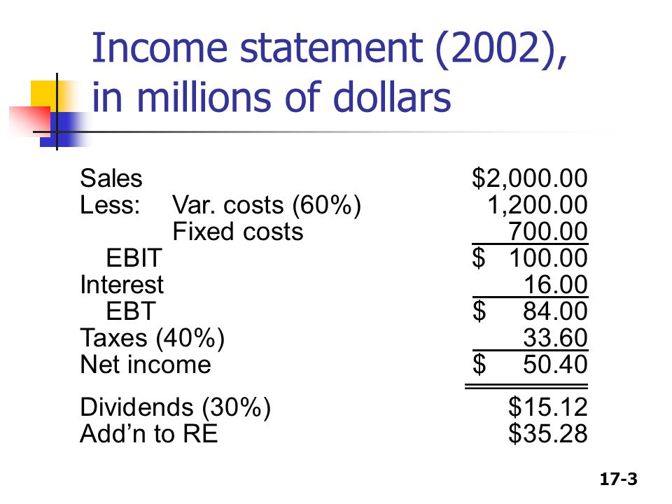 Income statement (2002), in millions of dollars