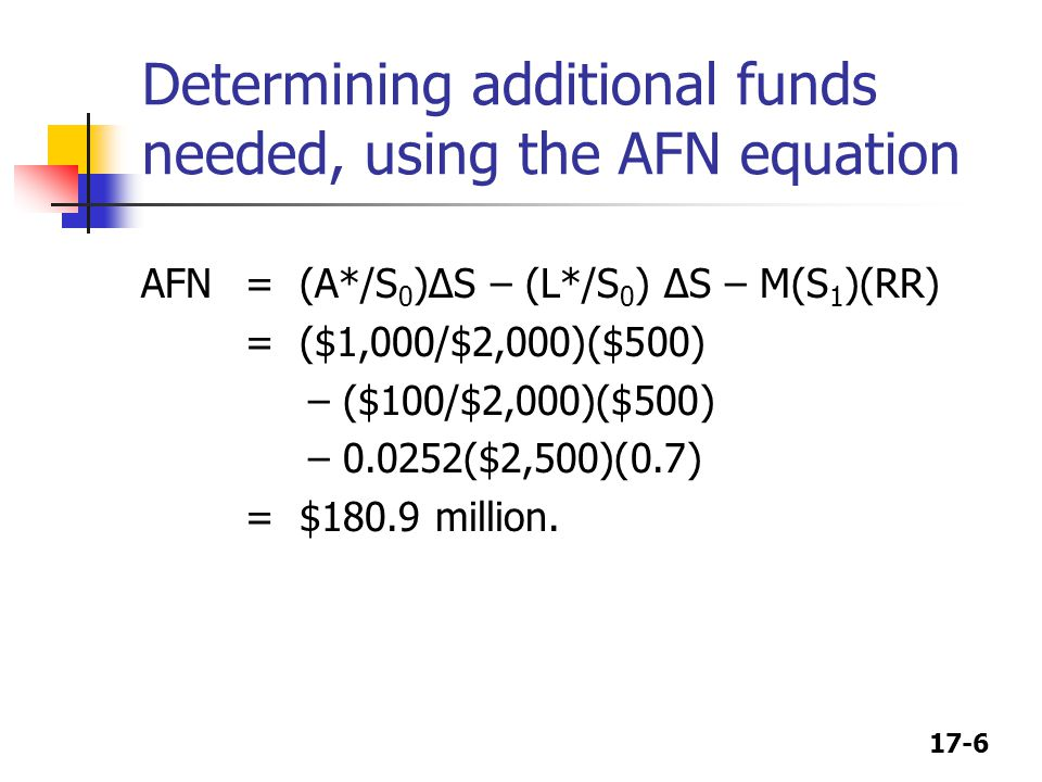 Determining additional funds needed, using the AFN equation