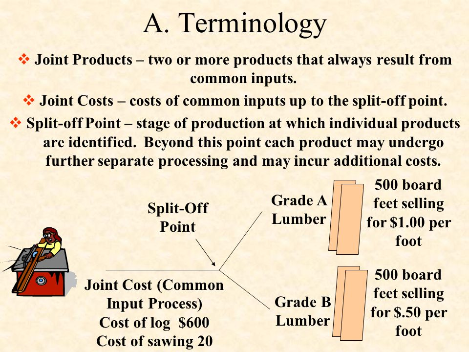 A. Terminology Joint Products – two or more products that always result from common inputs.