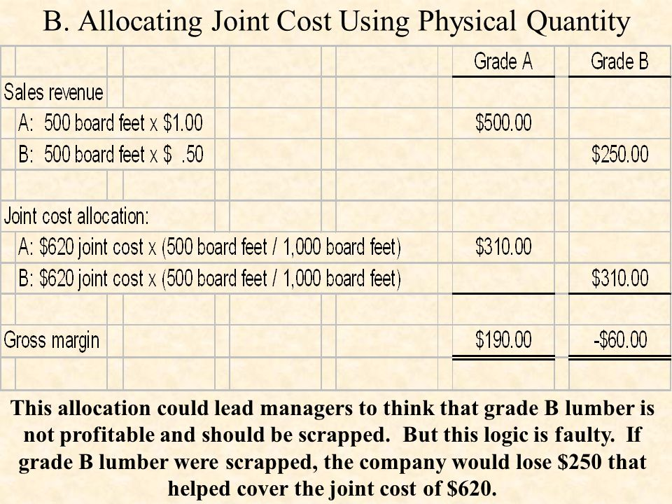 B. Allocating Joint Cost Using Physical Quantity